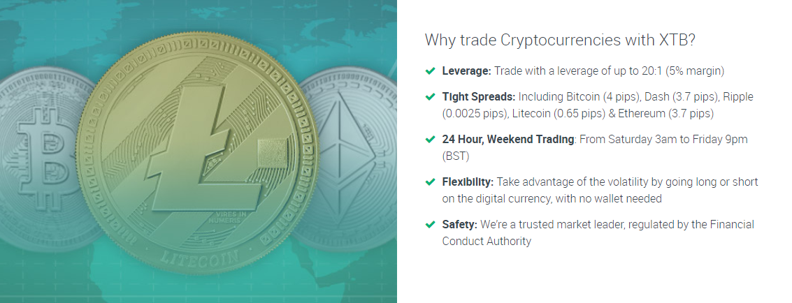 XTB Litecoin cryptocurrency Trading Online