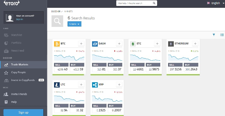 Litecoin Social Trading Platform for online Litecoin Trading or Copy-Trading
