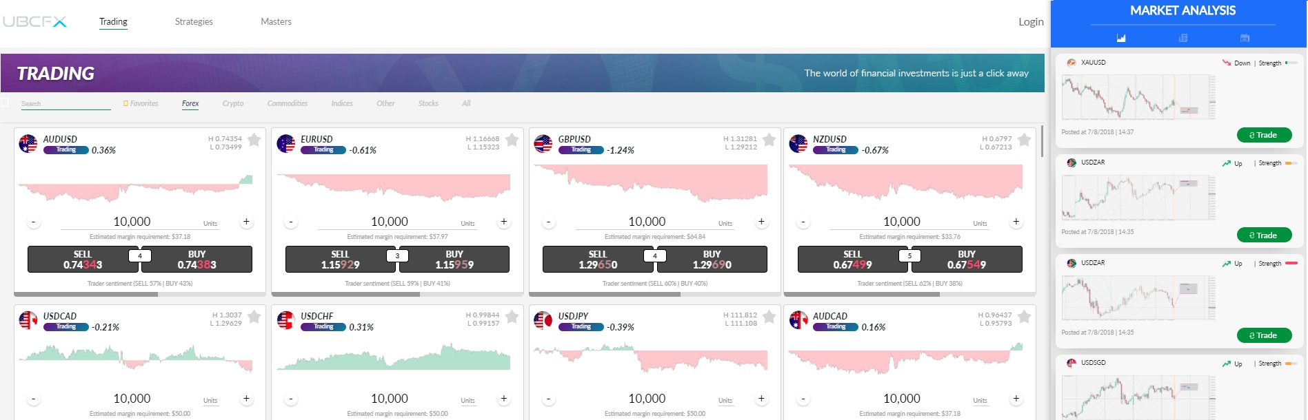 UBCFX activ8 trading platform for trading litecoin and other cryptocurrencies